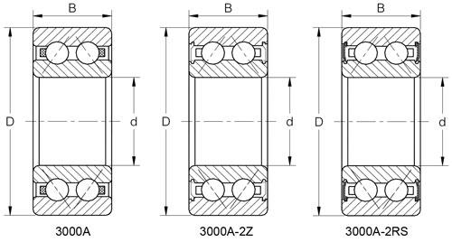 Serie 3000A