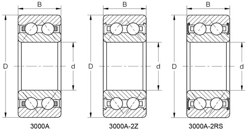 Serie QJ200
