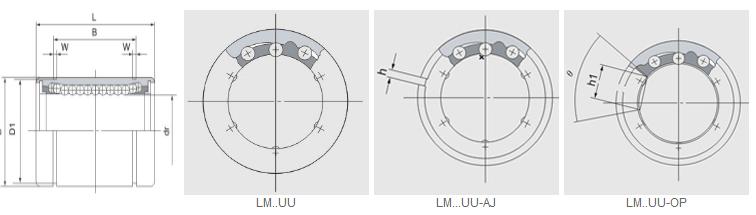 LM..UU-AJ Series