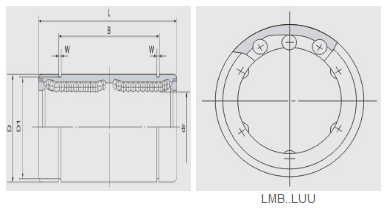 LMB..LUU Series