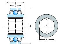 Diámetro cuadrado y diámetro exterior cilíndrico
