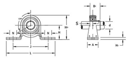 Serie SBPP - Tipo de bloqueo de tornillo de fijación