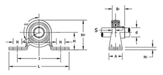 Serie SAPP - Tipo de collar de bloqueo excéntrico